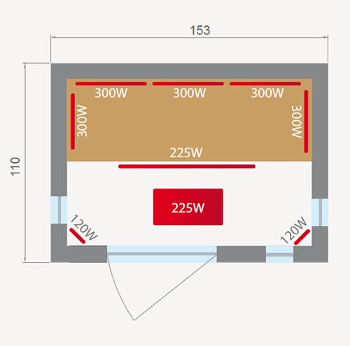 misure della sauna infrarossi 3 posti