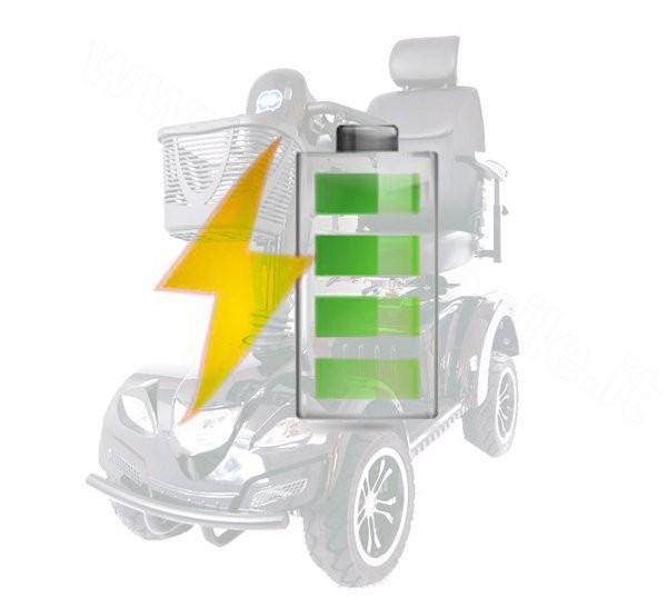 Kit Completo Batterie di Ricambio per Scooter Elettrici modelli: Carpo XD - sport, Titan., carpo_xd_batterie, 859 €