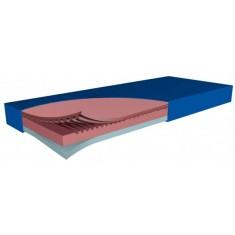 Materasso Anti decubito con 3 Strati Maxx migliora stabilità e comfort.