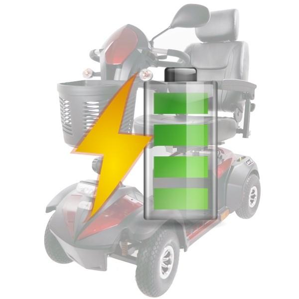 batterie di ricambio per scooter elettrici per disabili Martin ed Eris