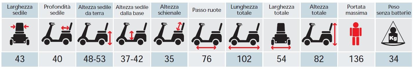 Misure dello scooter per anziani